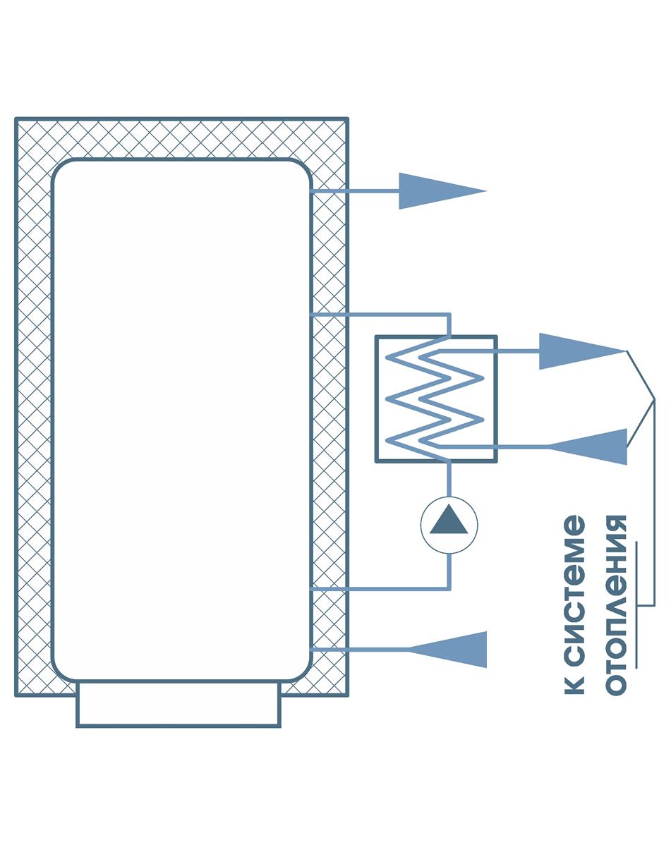 Схема обвязки водонагревателя с внешним ТО