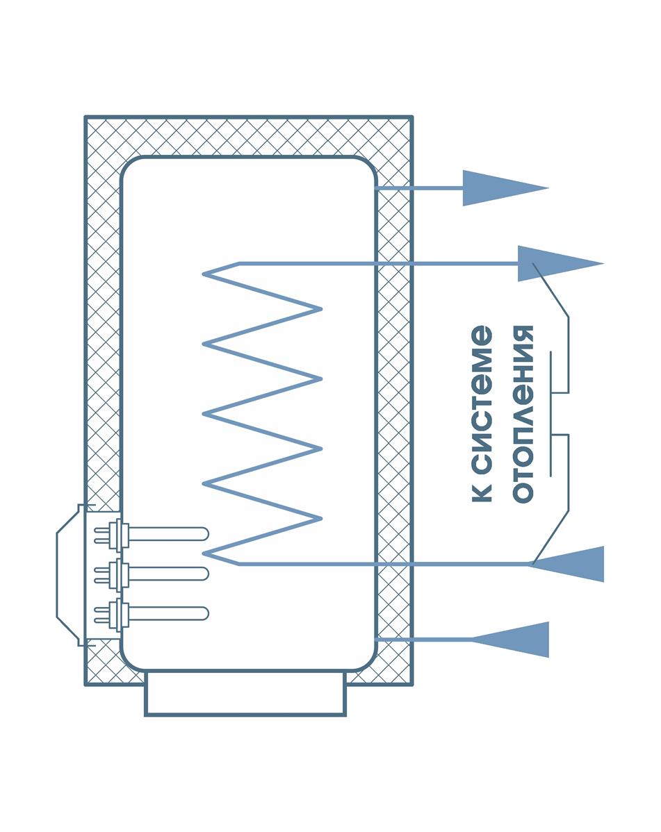 Схема обвязки водонагревателя с внутренним ТО ТЭНами