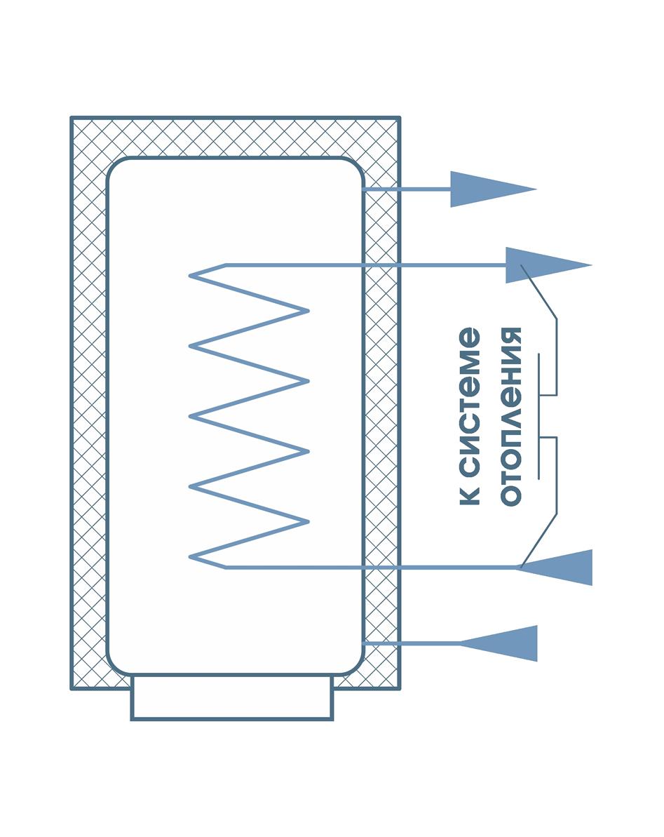 Схема обвязки водонагревателя со встроенным ТО