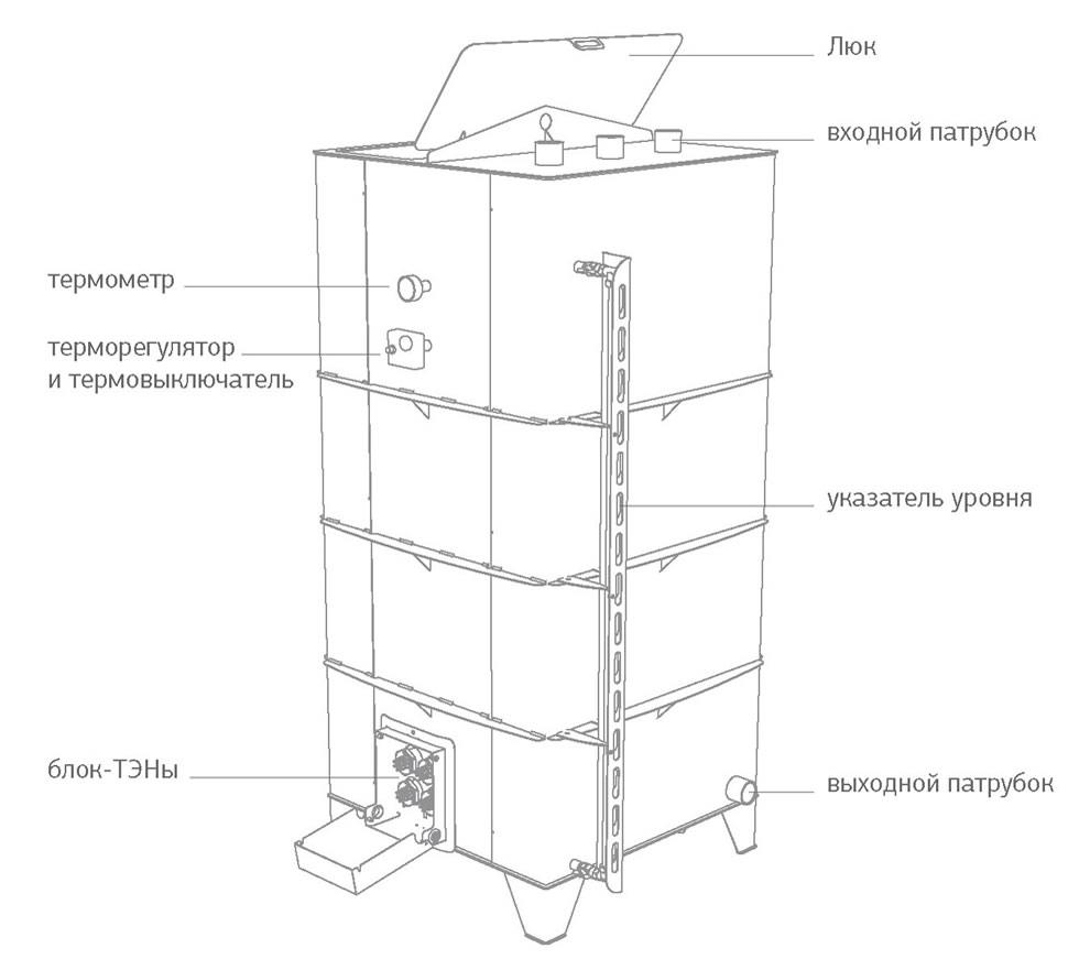 АВП-КЕ устройство